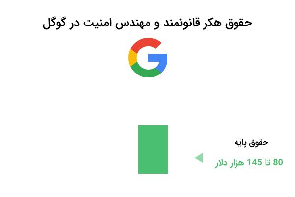 حقوق هکر قانونمند در گوگل