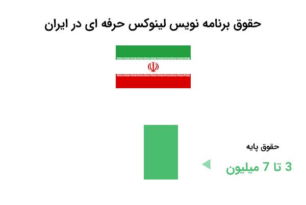 حقوق برنامه نویس لینوکس حرفه ای در ایران