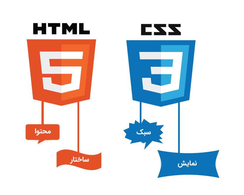 دوره آموزشی html5 و css3 | بی لرن