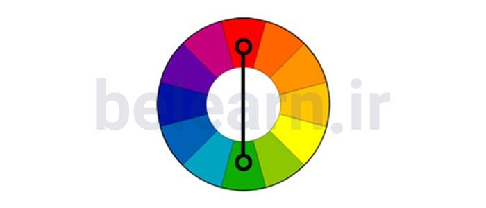 ترکیب رنگی انشعاب مکمل- انتخاب رنگ وب سایت   بی لرن
