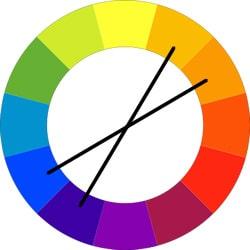 رنگی ترکیبی | بی لرن