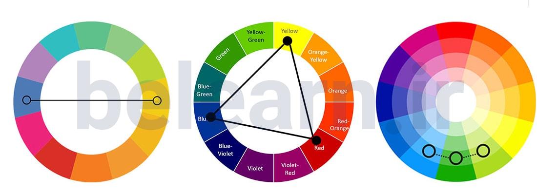پالت رنگ - رنگ های استاندارد وب سایت | بی لرن