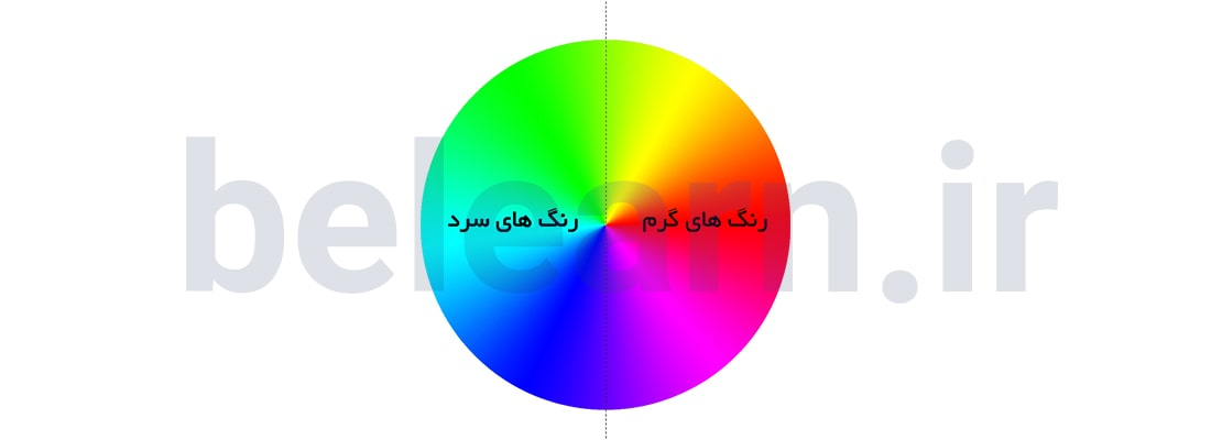 تناژ رنگ - انتخاب رنگ های استاندارد وب سایت | بی لرن