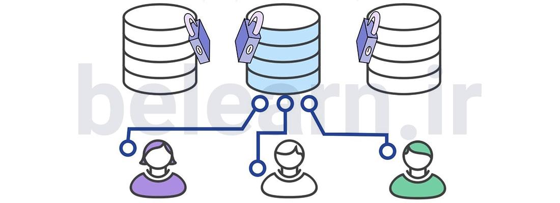 کاربرد sql server | بی لرن