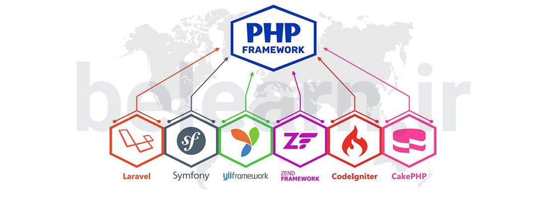 بهترین فریمورک برای ساخت وب سایت های تجارت الکترونیک | بی لرن
